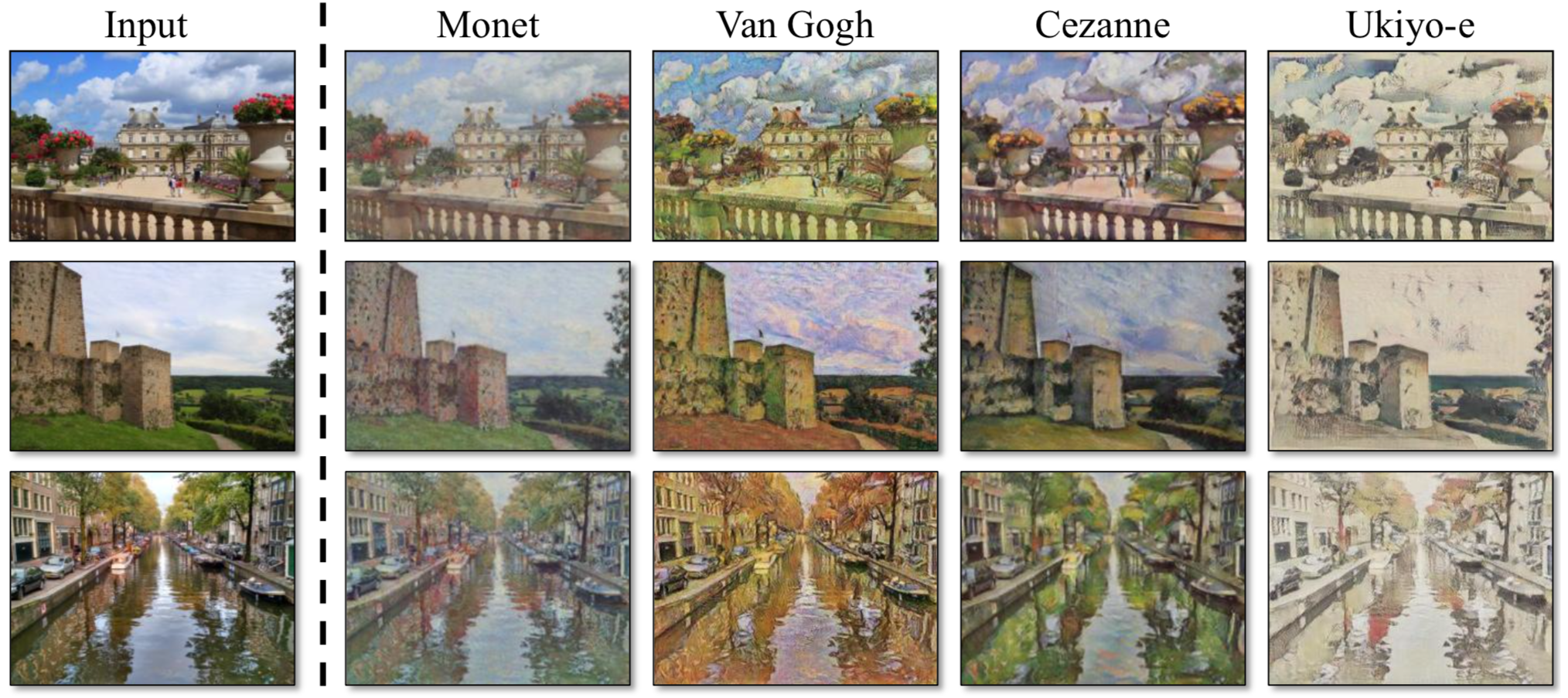 CycleGAN: Learning to Translate Images (Without Paired