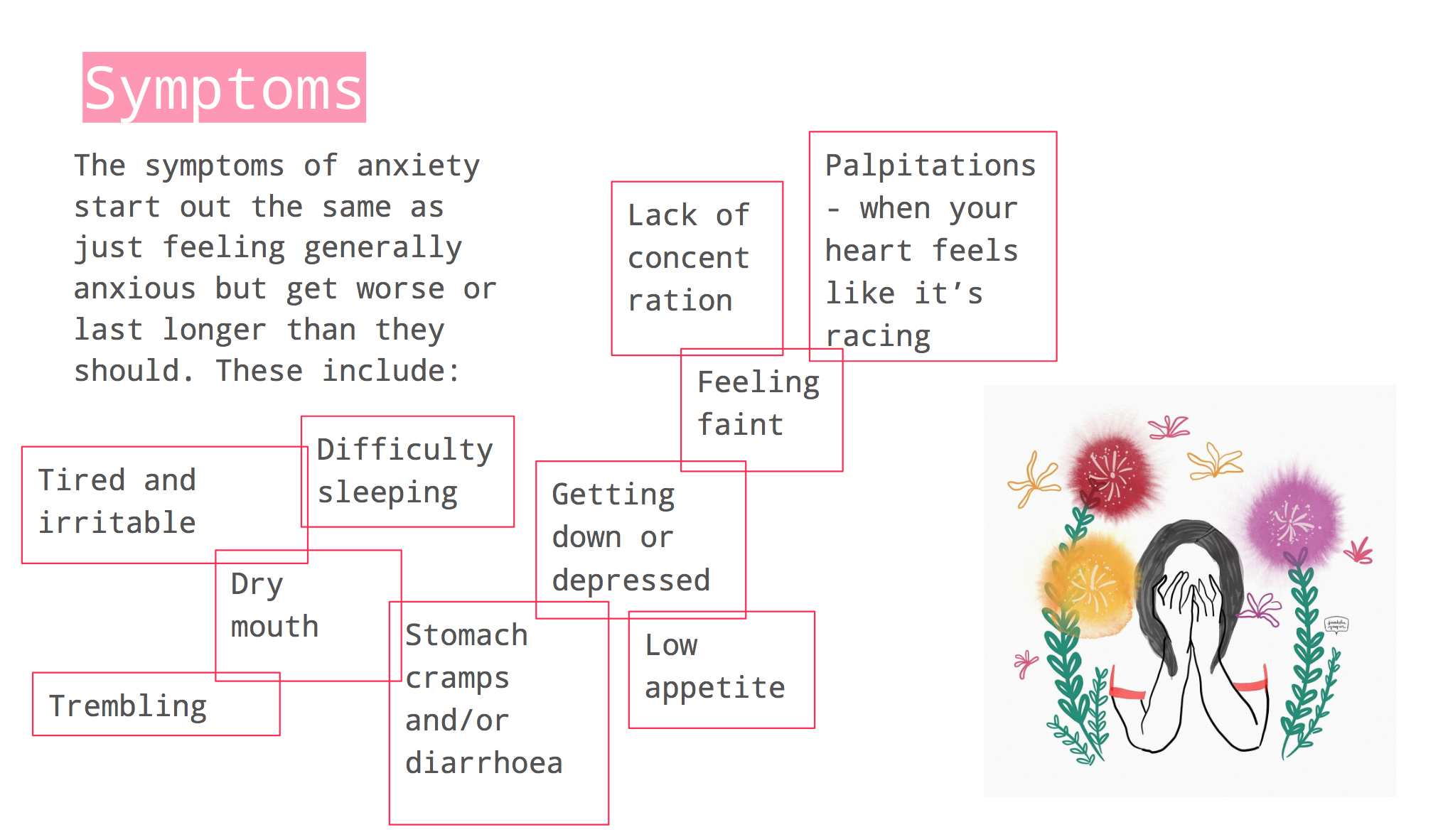 How I used Graphic Design to raise awareness about anxiety