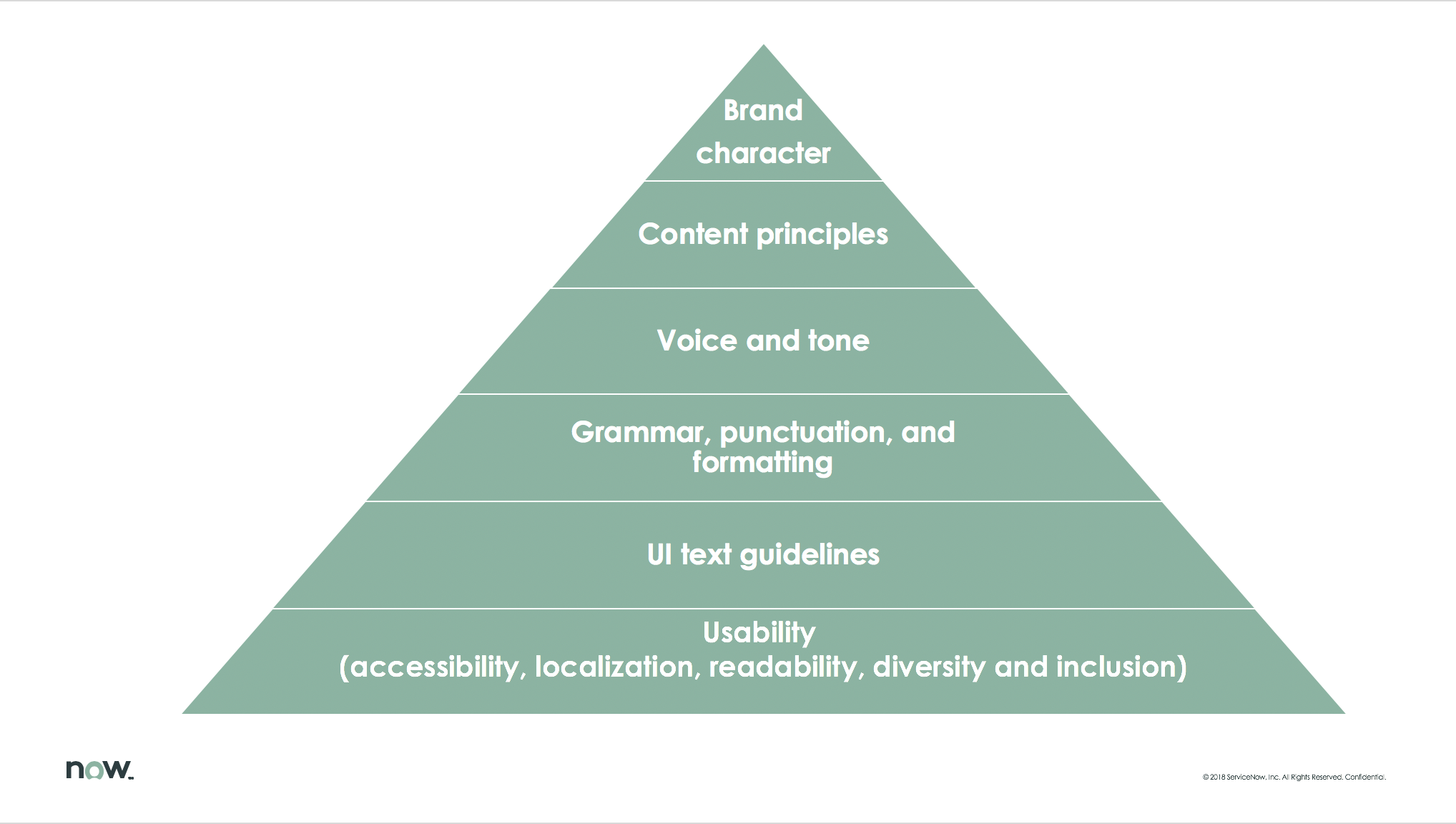 How to Create a Content Style Guide | by Morgan Marie Quinn | Prototypr