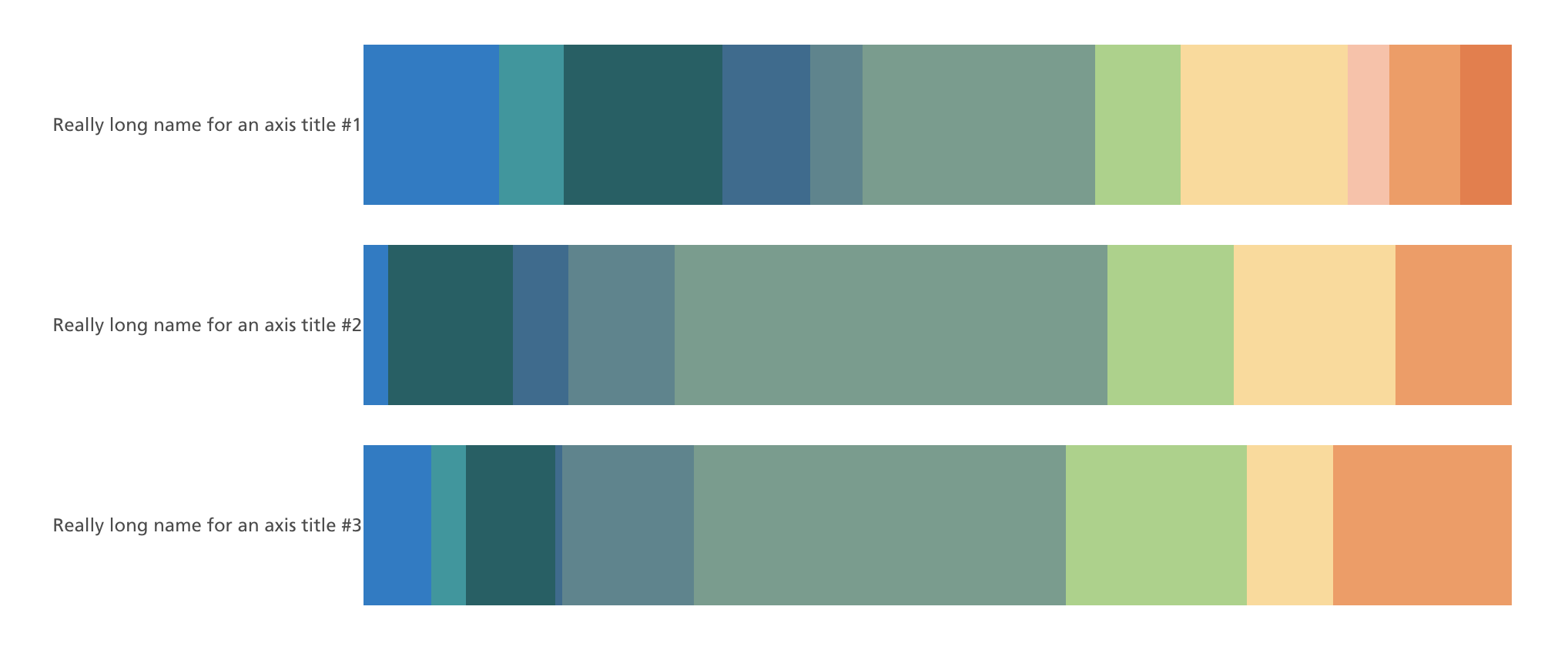 Plotly Tip #6: positioning axis titles in horizontal bar chart