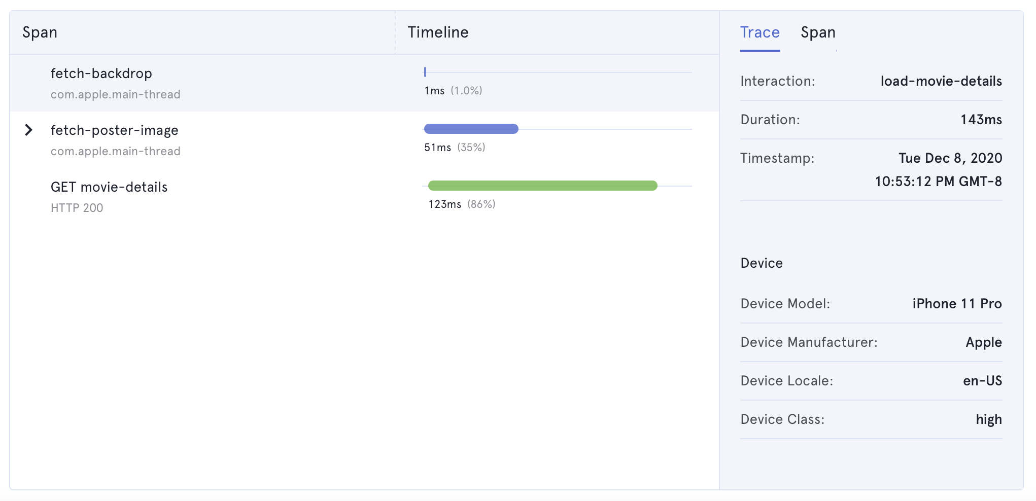A new trace after updating the app with the fix, showing significantly improved loading time.