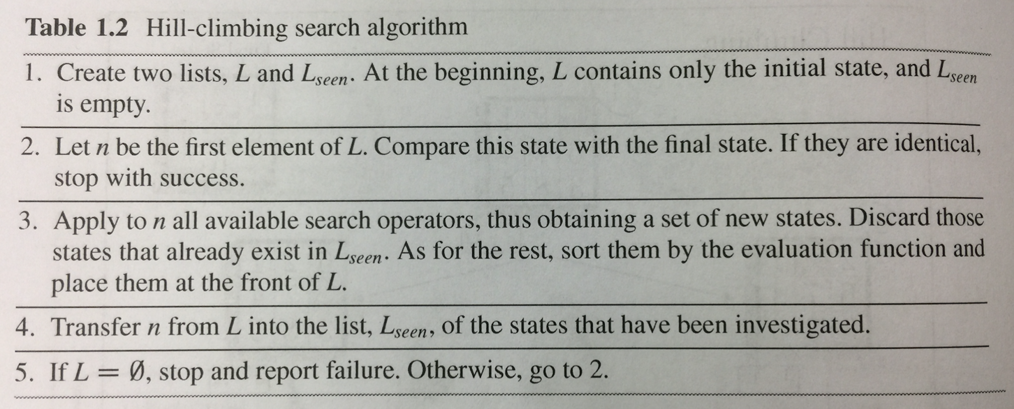 Solve the Slide Puzzle with Hill Climbing Search Algorithm