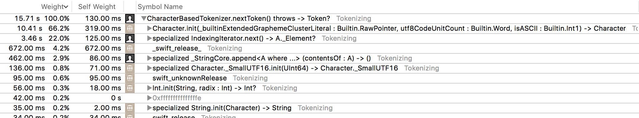 Strings, characters, and performance in Swift — a deep dive
