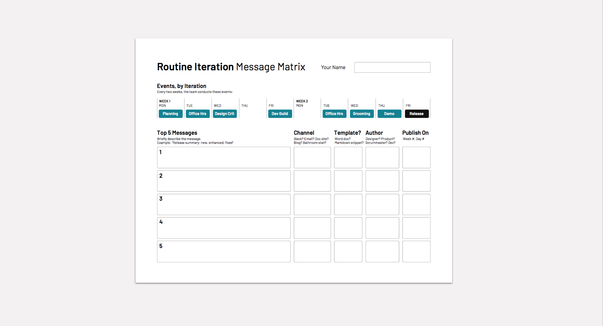 Paper template for message matrix of routine iteration