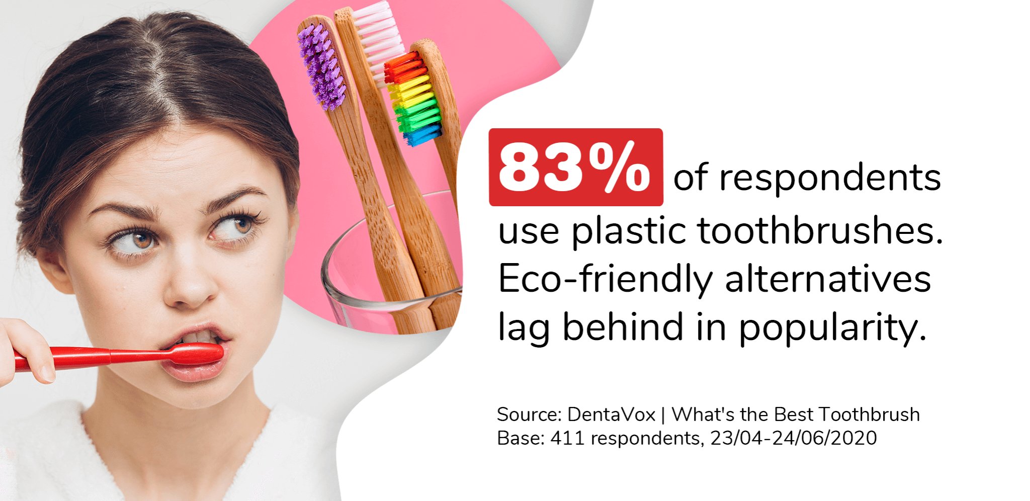 Dentavox research oral care plastic toothbrush soc