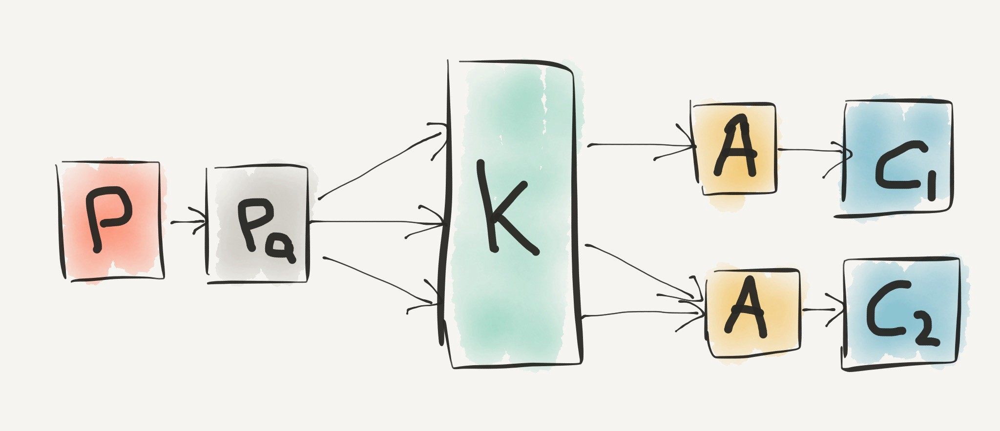 How to manage your Kafka consumers from the producer