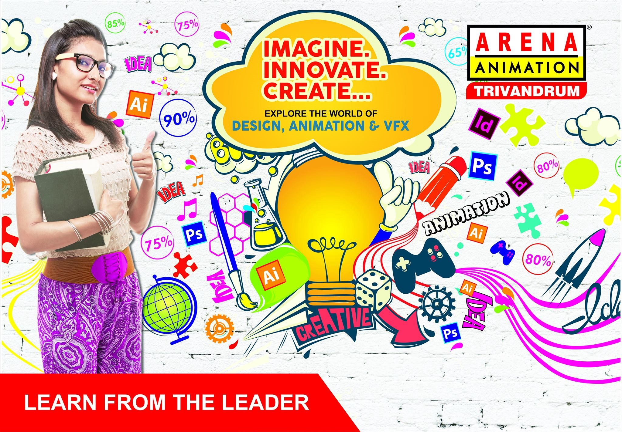 Web Design Course In Thrissur Can Take Your Career To The Next Level By Arena Animation Medium