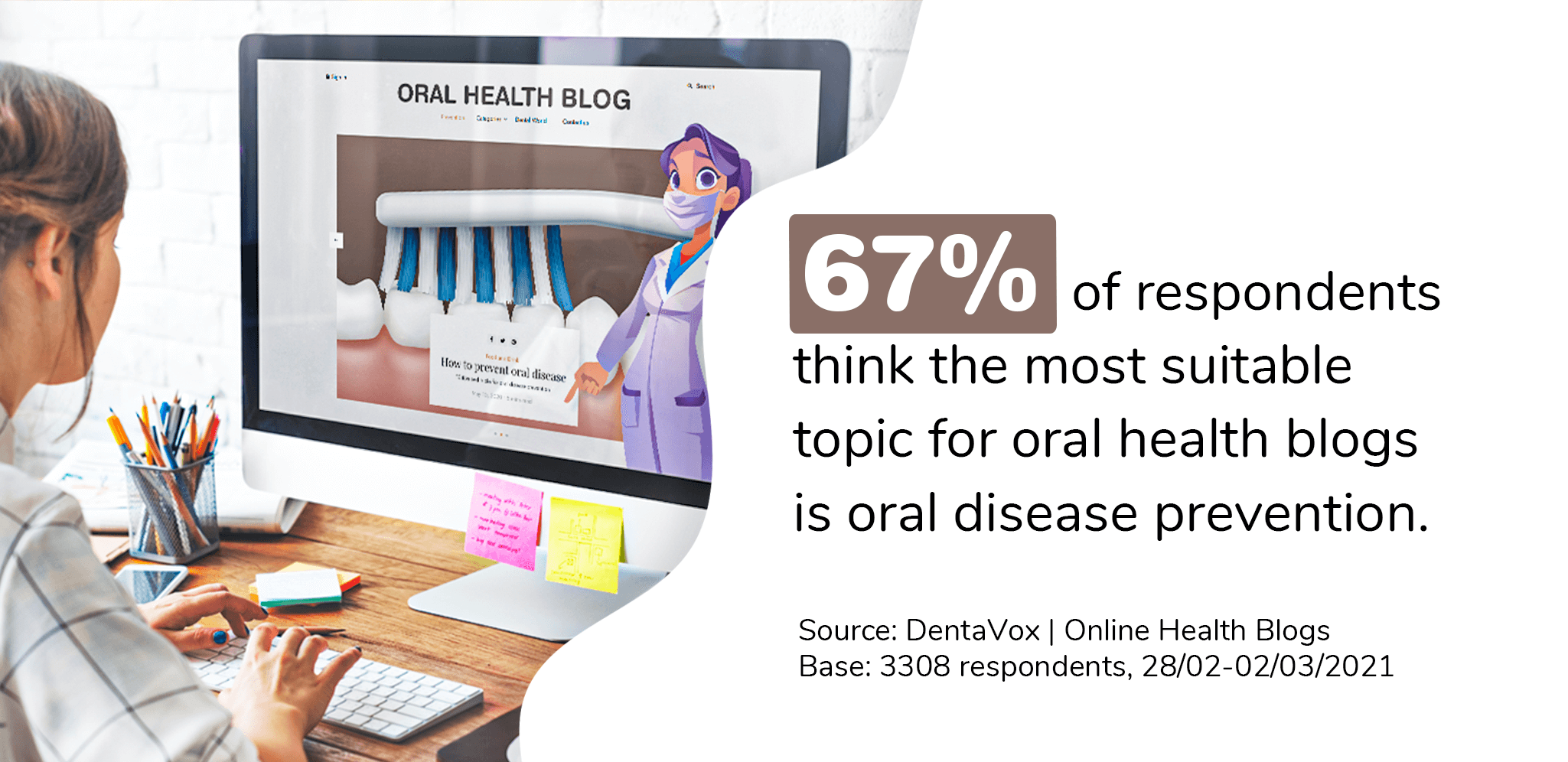 Dentavox research oral health blog top topics soc