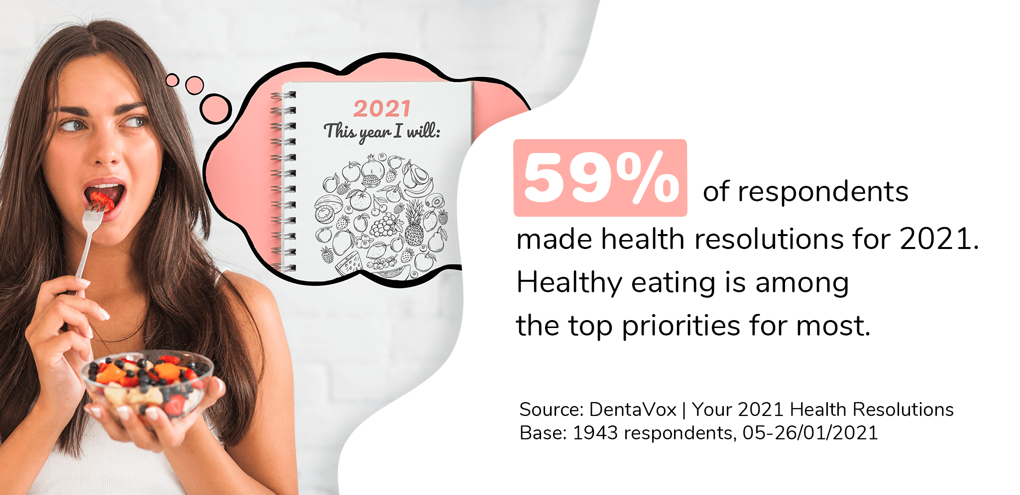 Dentavox research 2021 health resolutions soc (1)