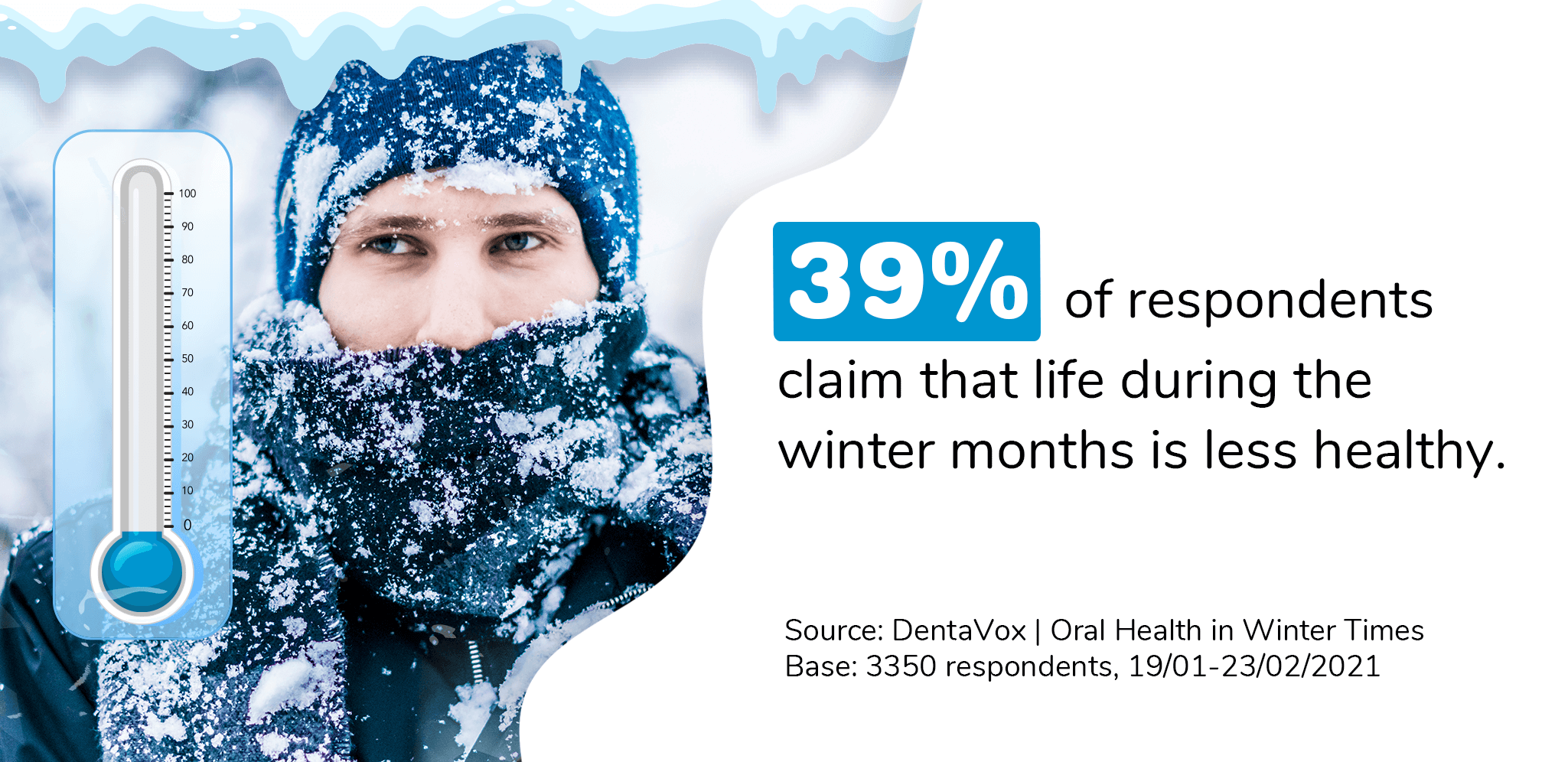 Dentavox research winter less healthy life soc