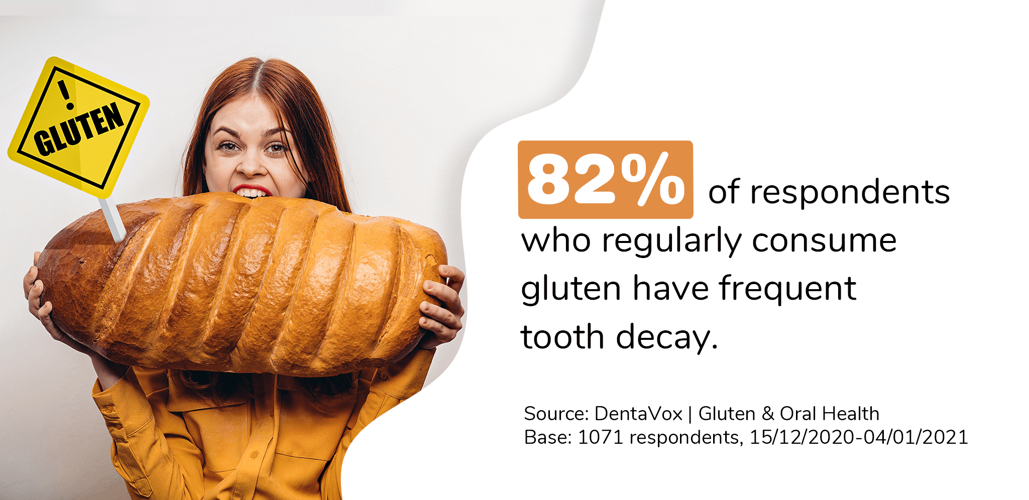 Dentavox research gluten tooth decay soc