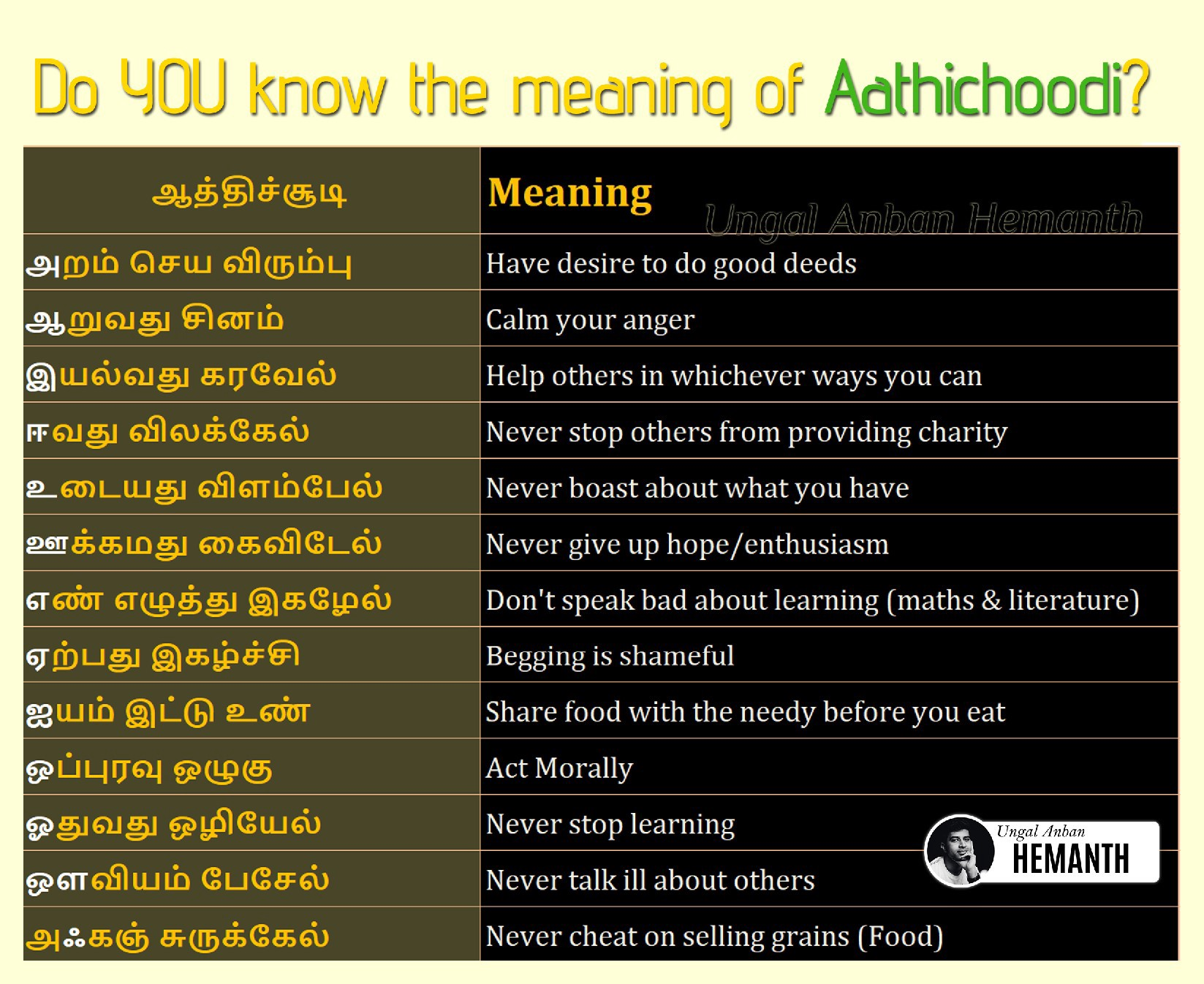 Aathichudi english translation for kids Aathichoodi Avvaiyar English