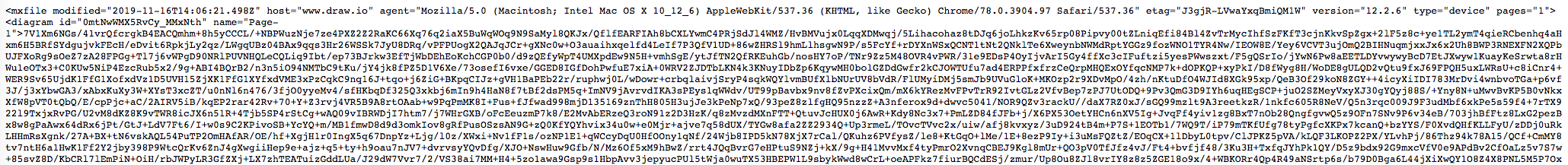 screen full of characters showing some xml unreadable code