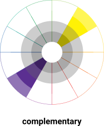 A Quick Guide To Putting Color In Your Outfit By Adam Gardner Acrd Medium