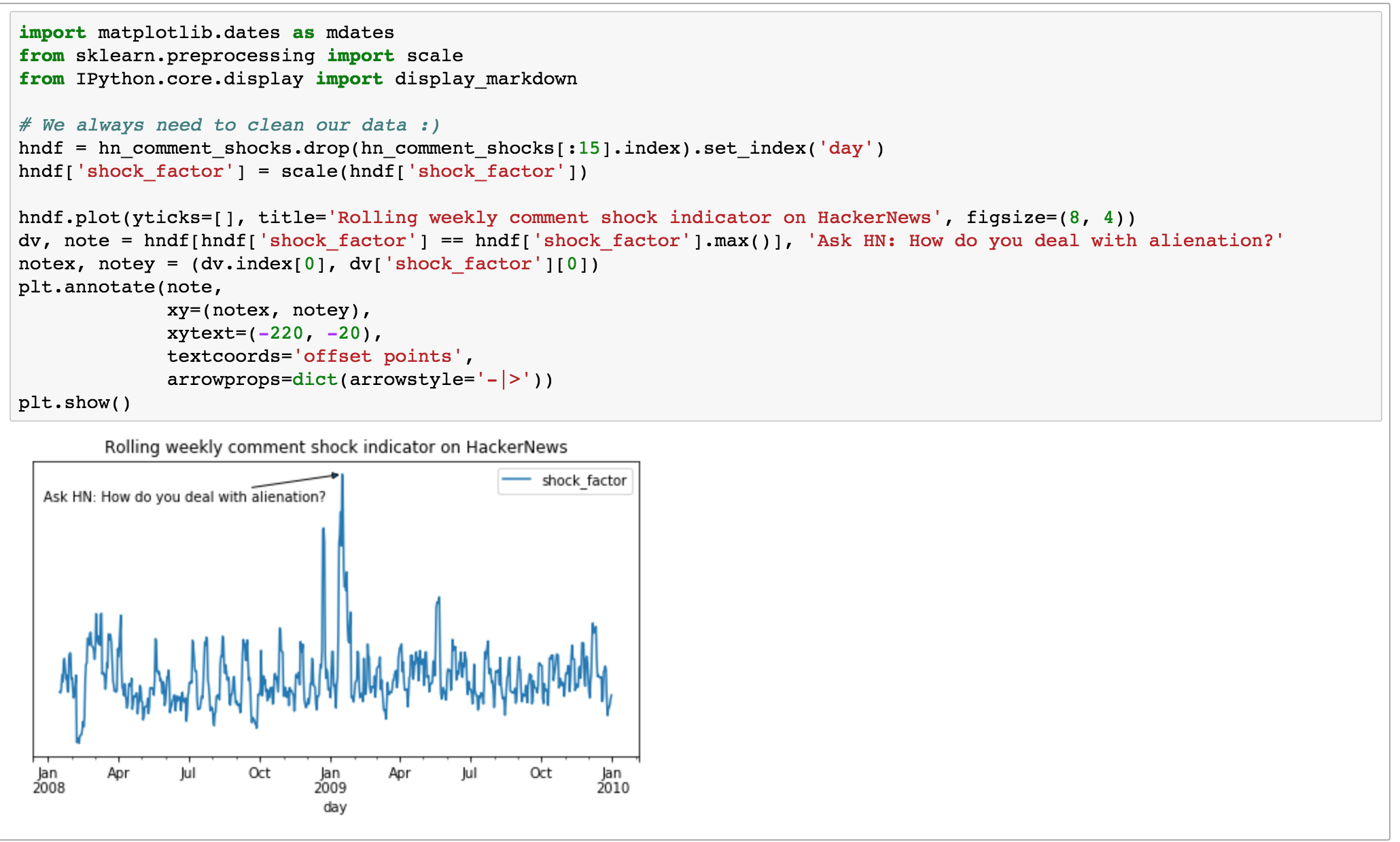 Productive research with custom IPython extensions, part 2
