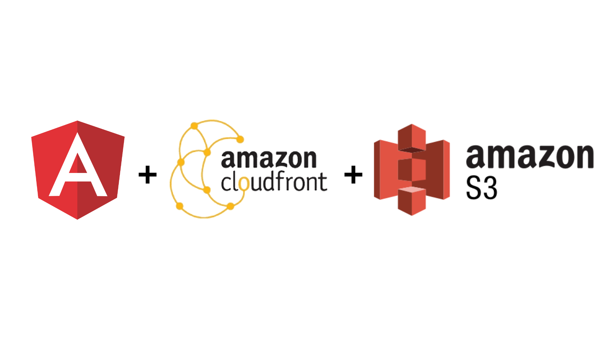 Deploying Angular app to AWS S3 with CloudFront serving HTTPS