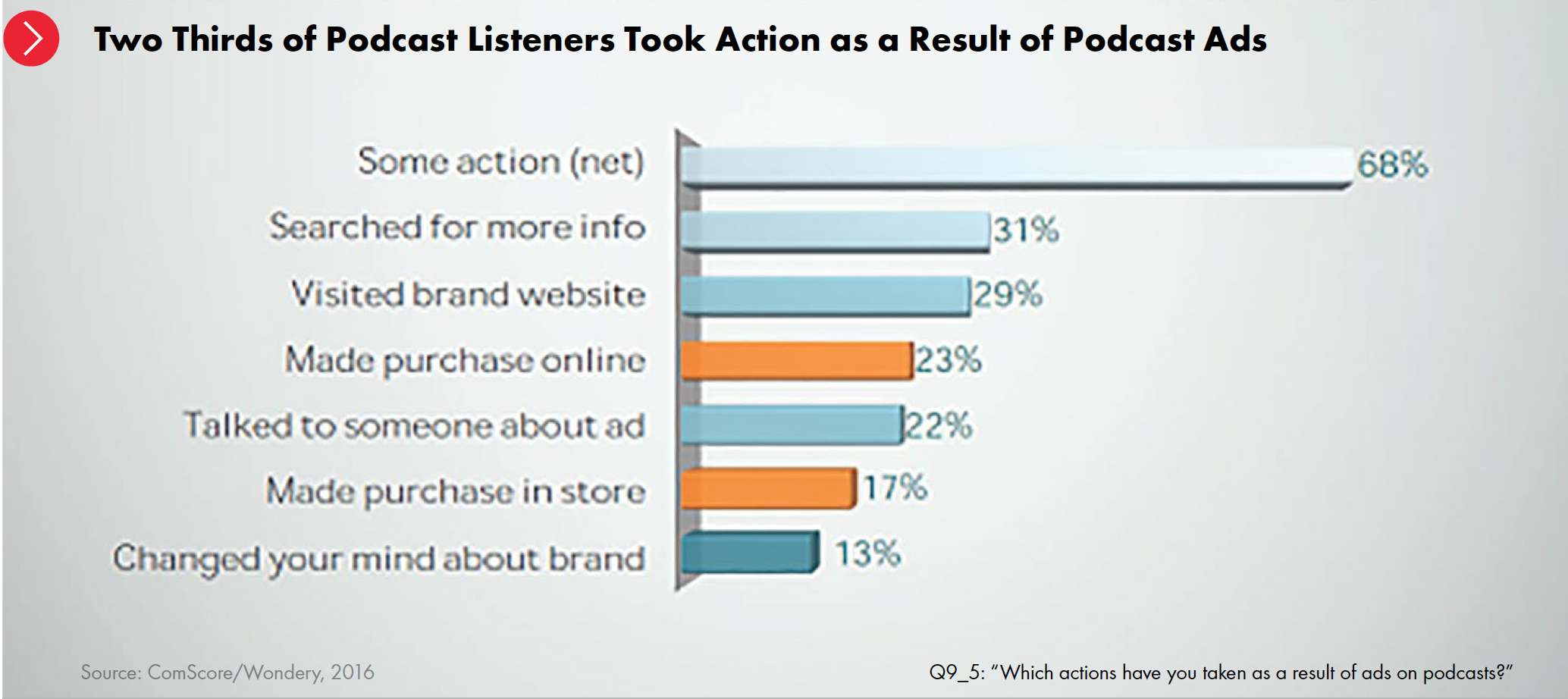 How to Monetize Your Podcast with Sponsors: Pitching