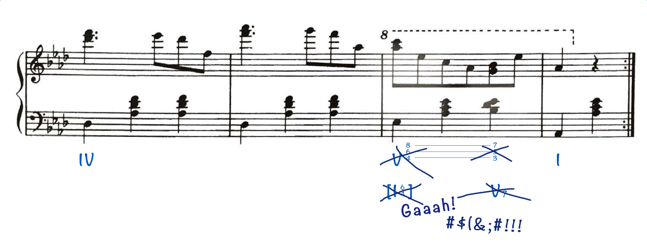 Name That Chord! The Confusing World of the Cadential 6/4