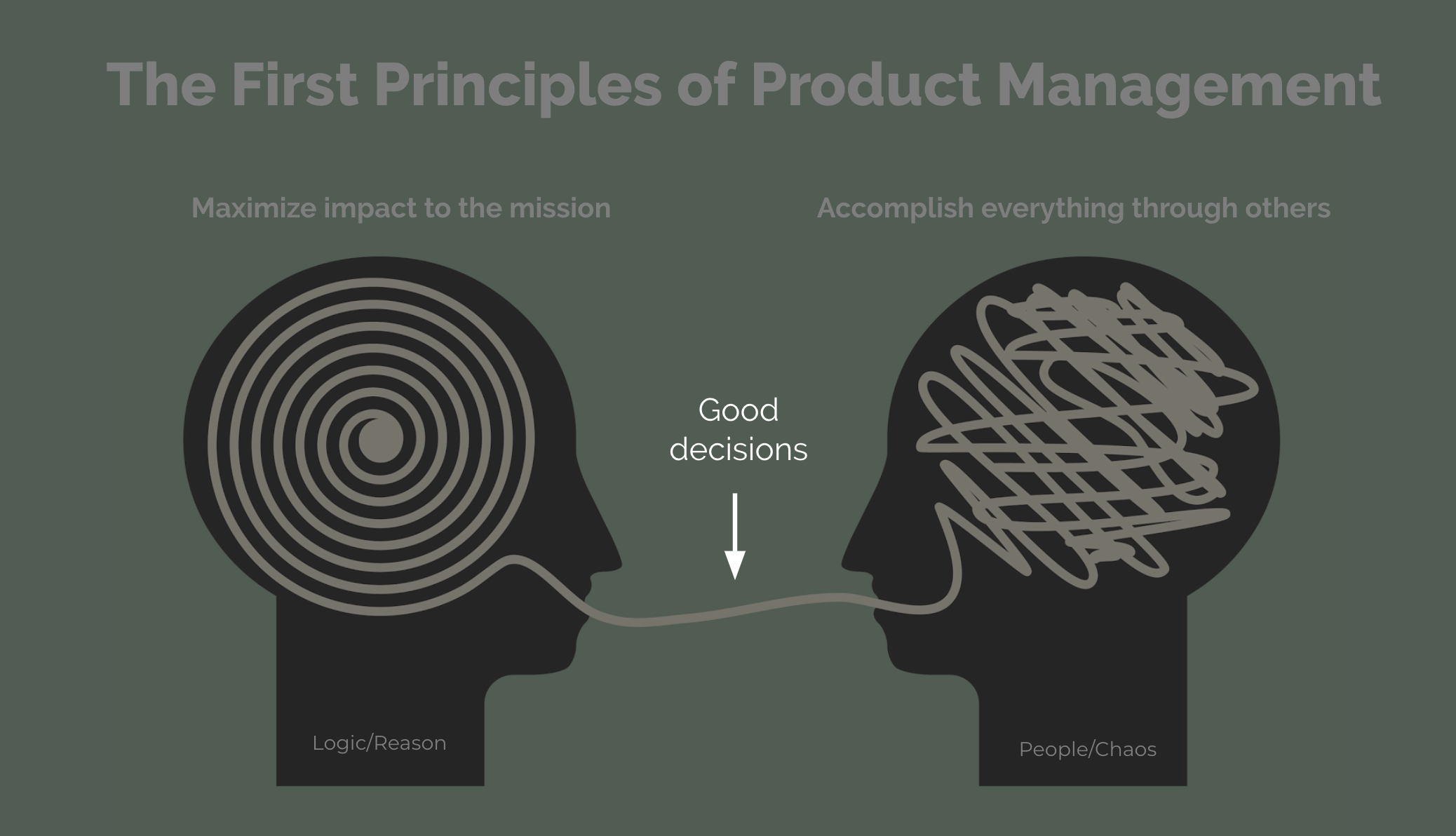 The First Principles of Product Management - The Black Box