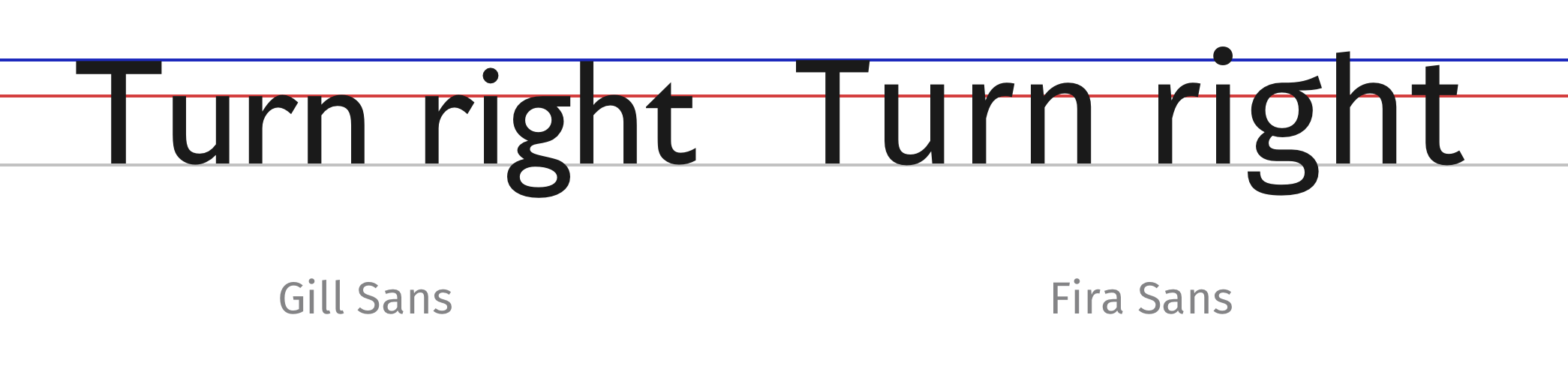 To choose the right typeface, look at its x-height