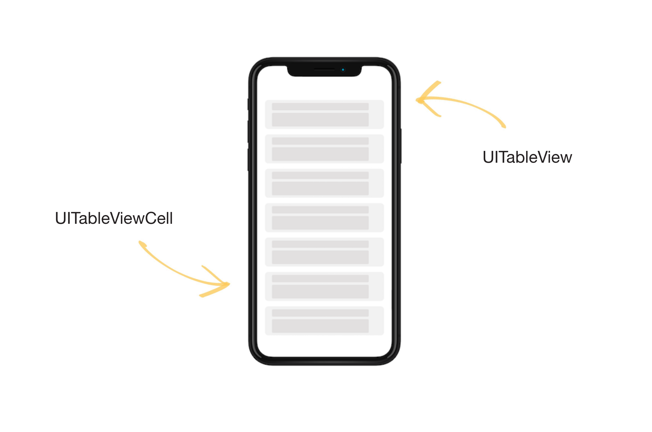 Easy TableView Setup Tutorial — Swift 4 - Noteworthy - The