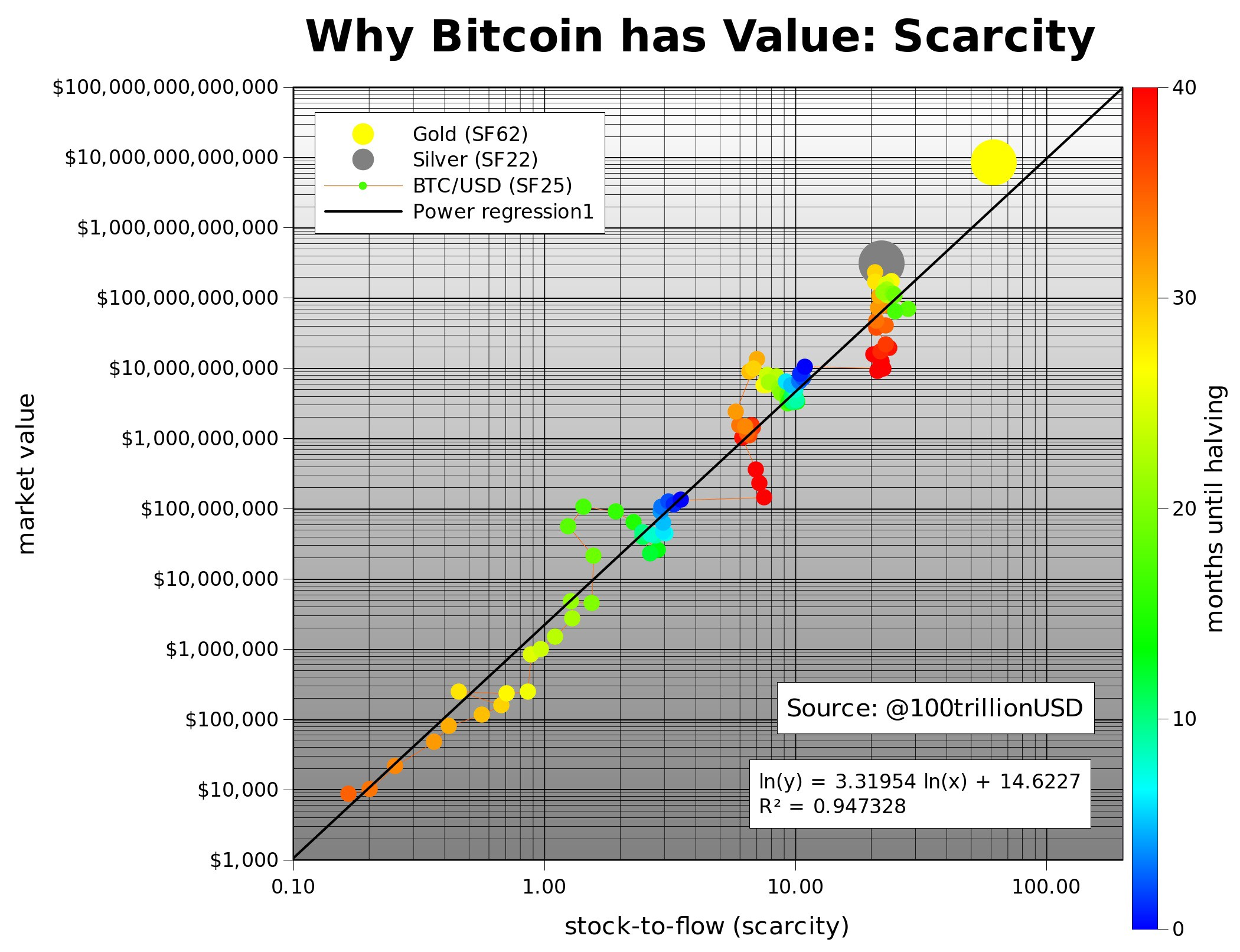 On Bitcoin's Convergence: Simplified, Part 1 - Coinmonks ...