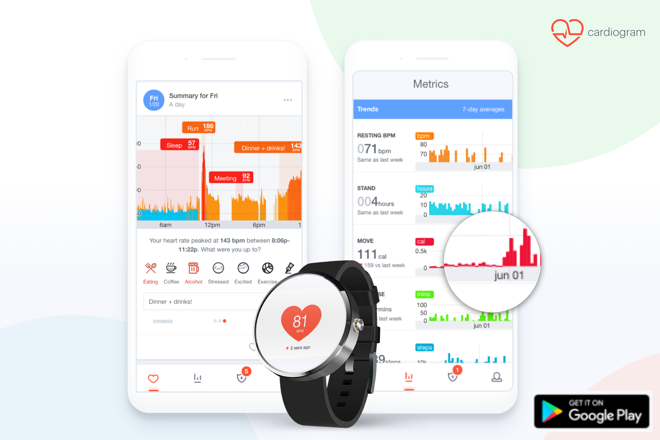 Cardiogram for Android Wear - Cardiogram