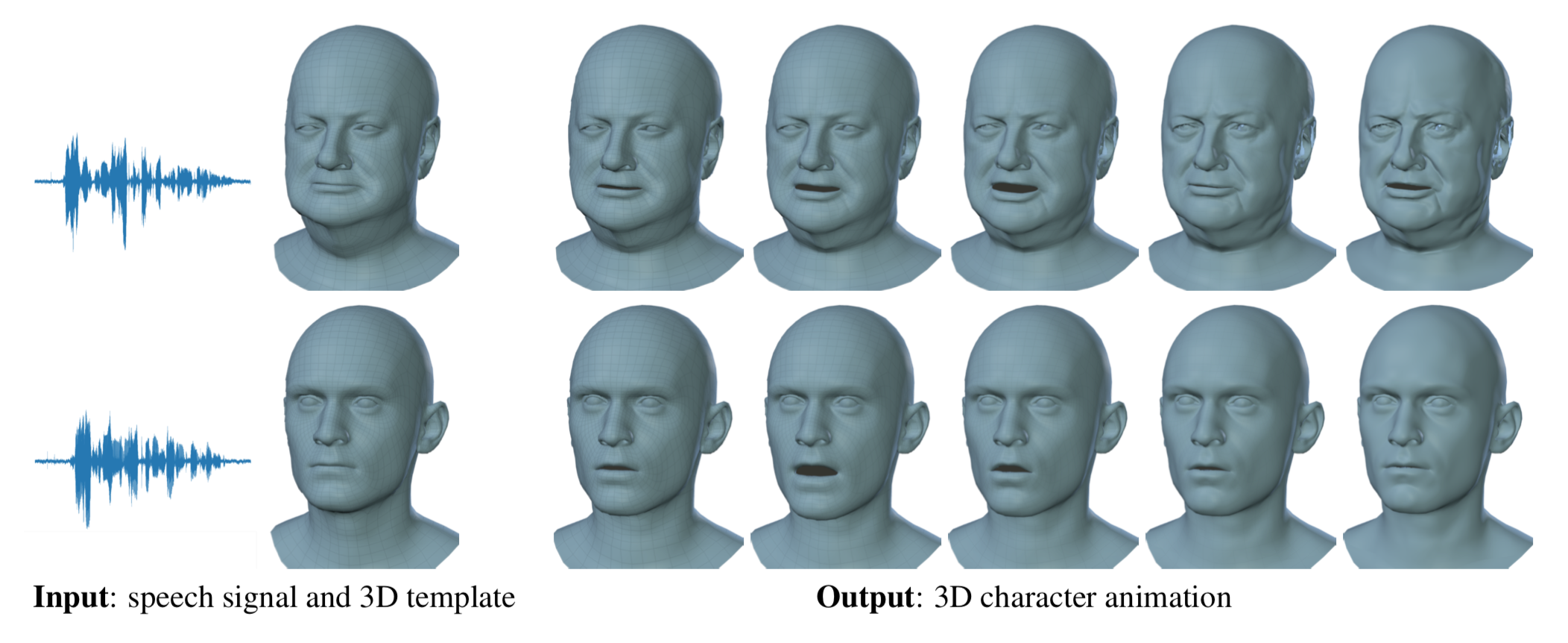 Build Realistic Human Speech Animations with the New VOCA Model and