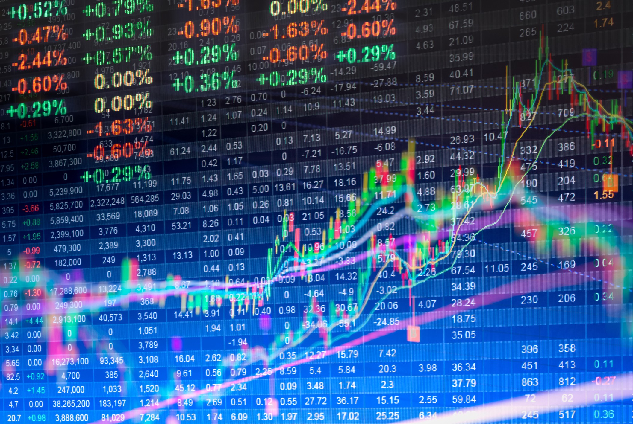 Introduction to Stock Analysis in Python. | by Lucas Morato | Data Driven  Investor | Medium