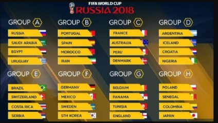Group Stage Predictions For The 2018 World Cup By Kevin Cabiedes On 21st Street Medium