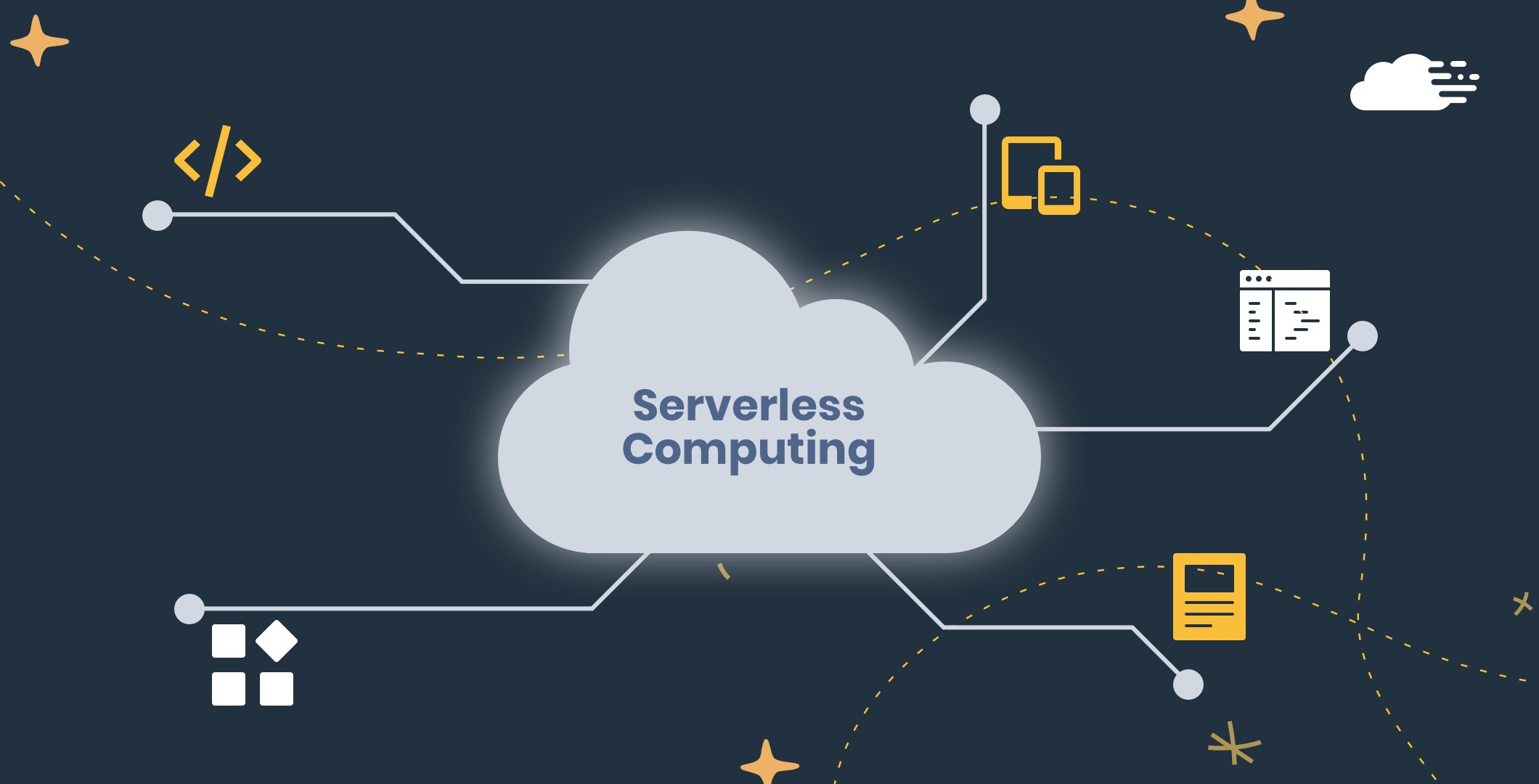 5 Serverless Development Best Practices with AWS Lambda | by AWS Meetup  Group | Level Up Coding