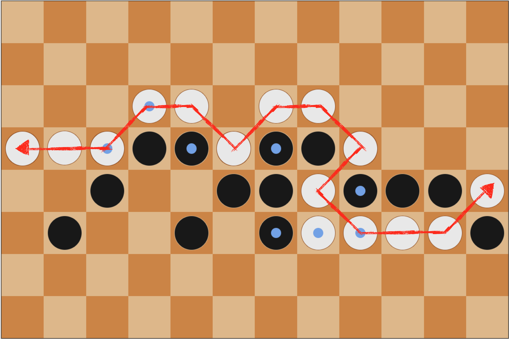 Building an AI that Can Beat You at Your Own Game - Towards