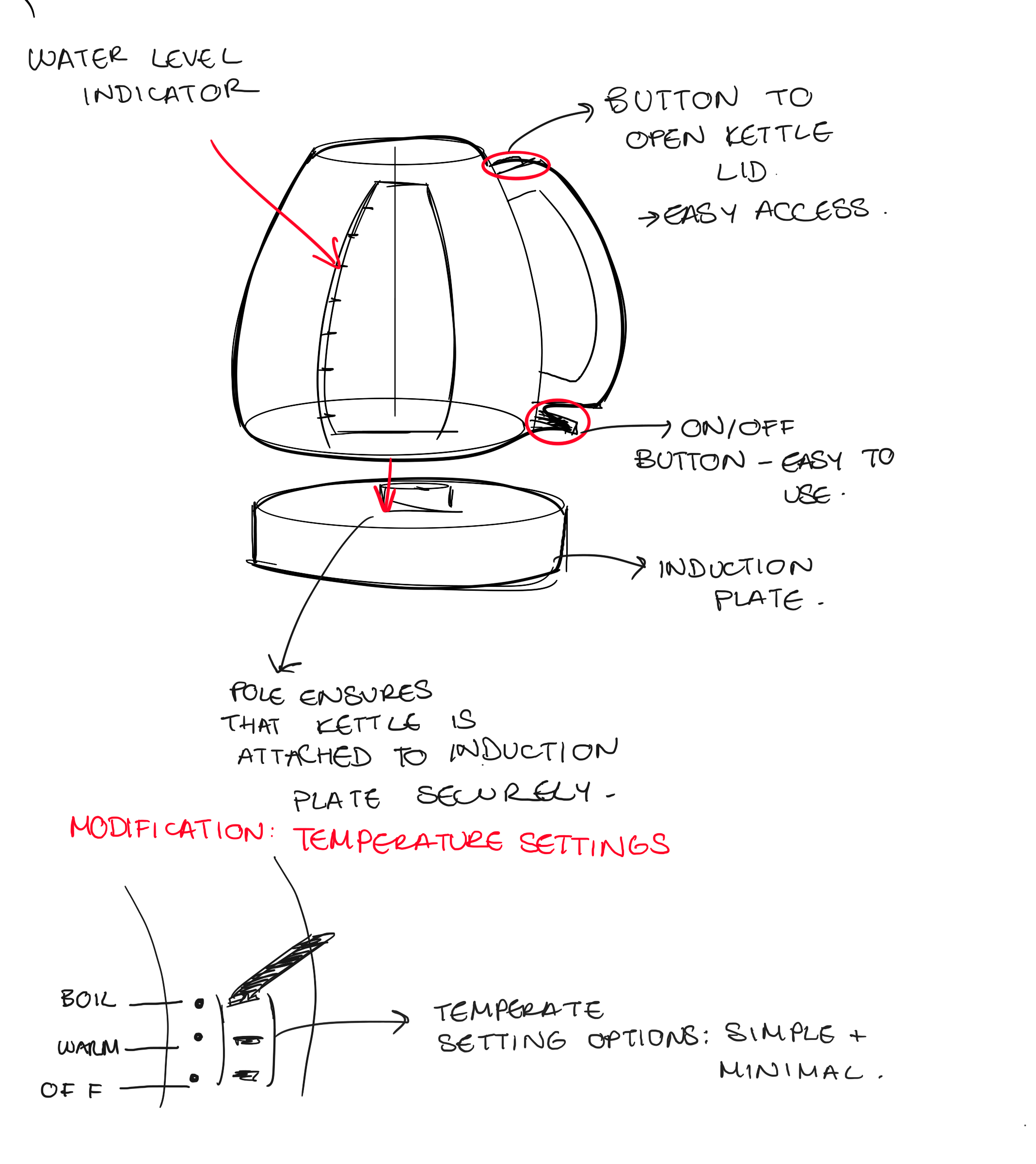 Everyday UI: Electric Kettle. Interface design is not only limited to… | by  Aishwarya Bagaria | MediumMedium