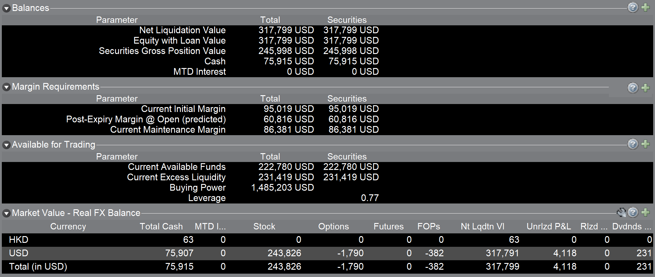 Total margin currency balance forexconfidential