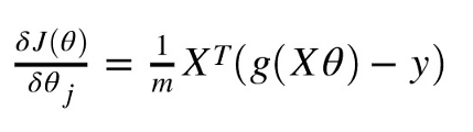 Derivative of the loss function