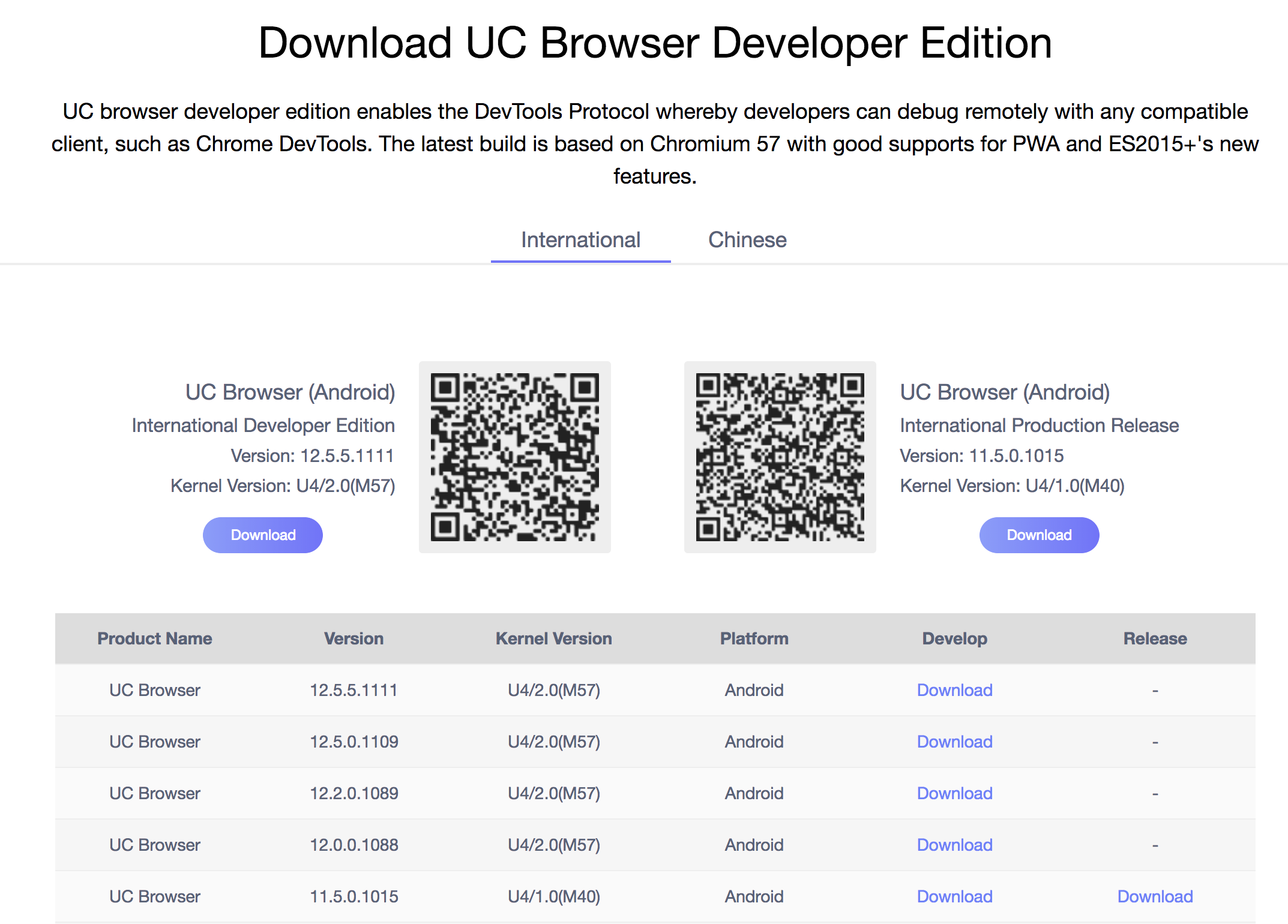 Working with UC Browser as a developer - Michael Yeung - Medium