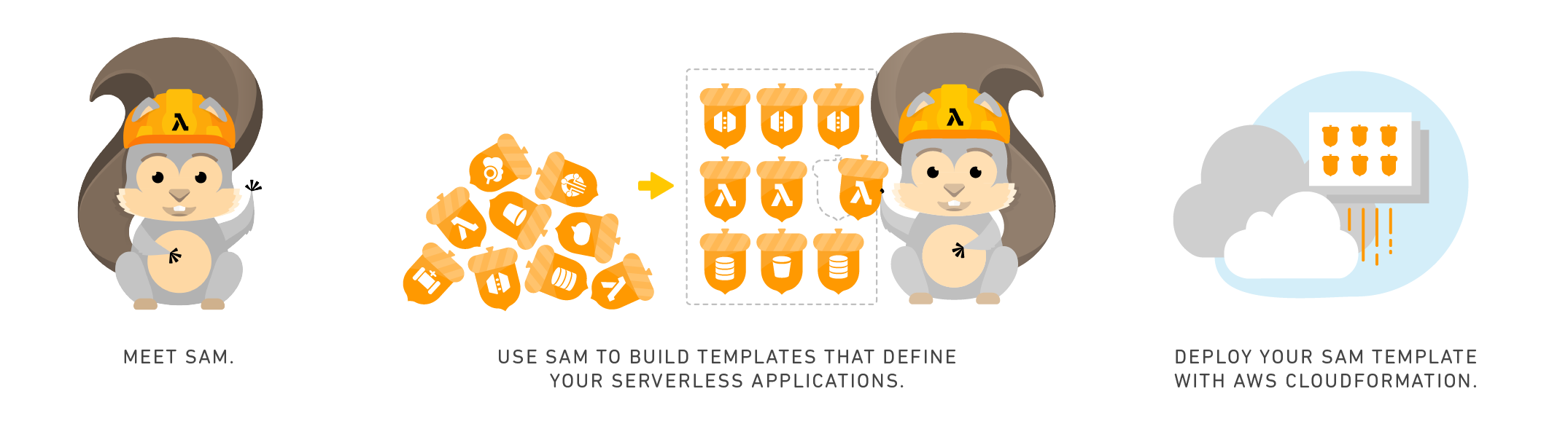 Go Serverless with SAM for local dev & test - IOpipe Blog