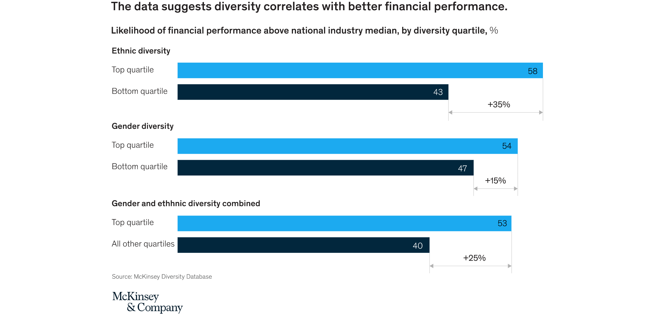 MCKINSEY REPORT IMAGE ON DIVERSITY