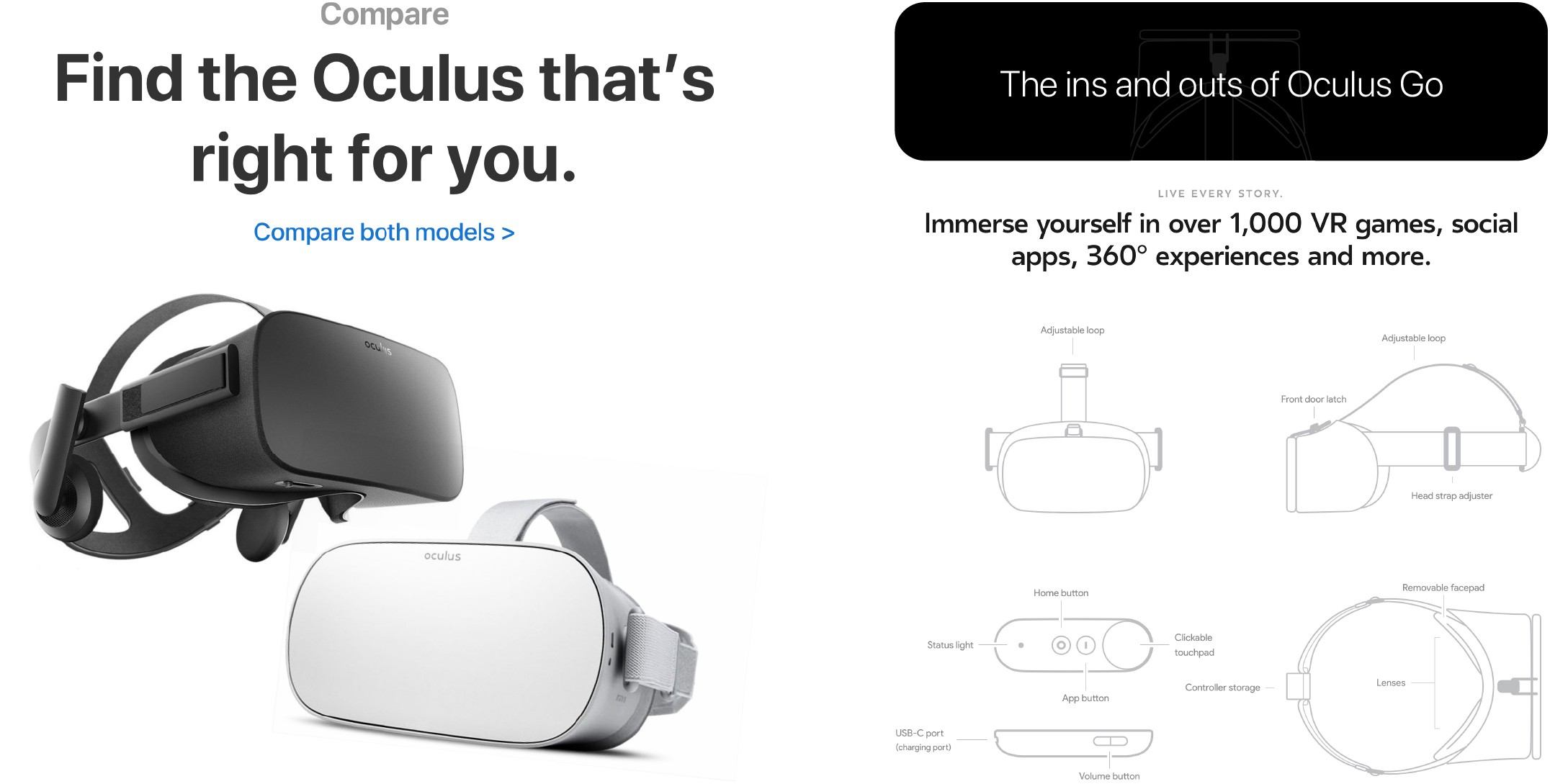 Case Study: Oculus' Website - Prototypr