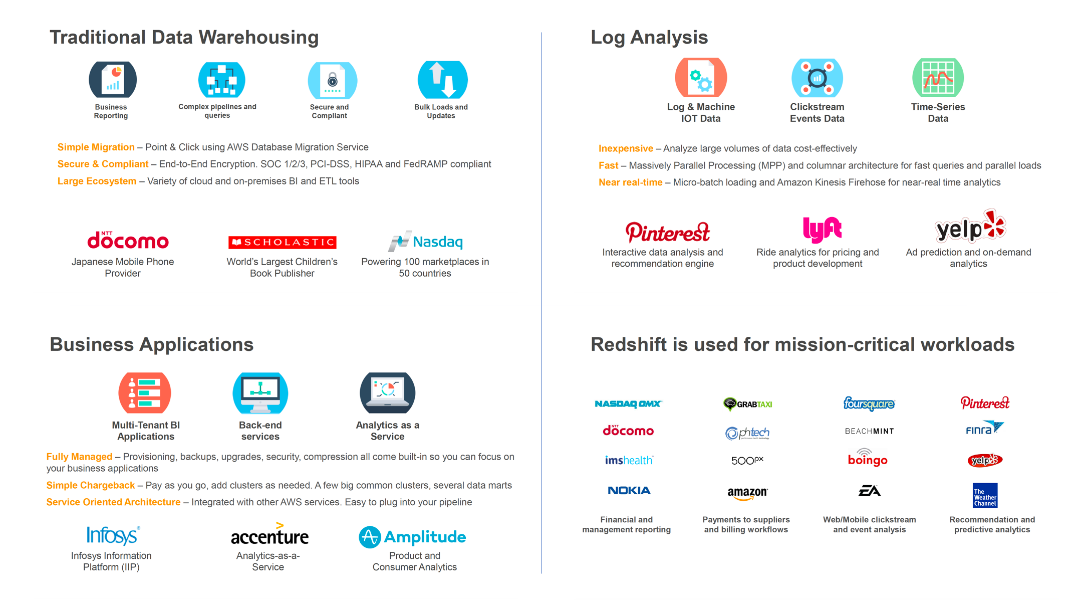 Amazon Redshift: Data Warehousing for the Masses - the rig