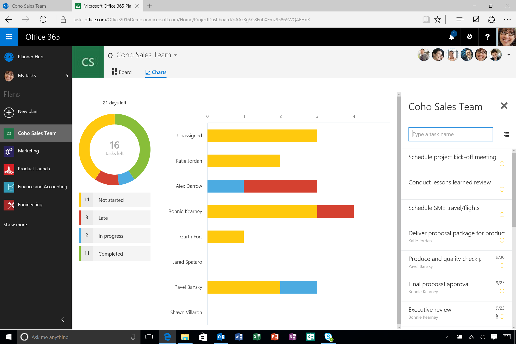 Microsoft Planner A Lightweight Project Management Application For The Office 365 Enterprise By Will Kelly Medium