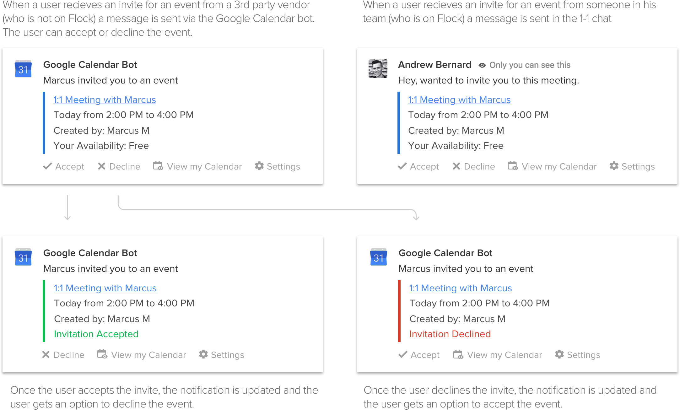 Google Calendar integrates with Flock - Sanya Malik - Medium