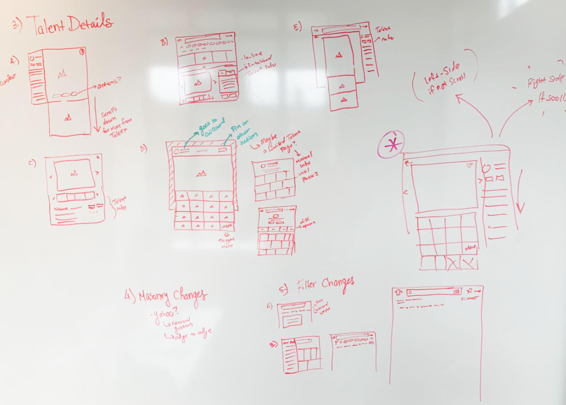 Whiteboard with sketches on it.