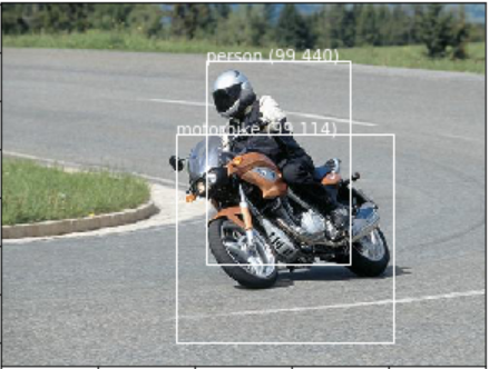Object Detection with YOLOv3 using Keras - Towards Data Science