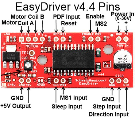 EASYDRIVER: 4-Wire-Stepper Motor Driver - Jungletronics - Medium on