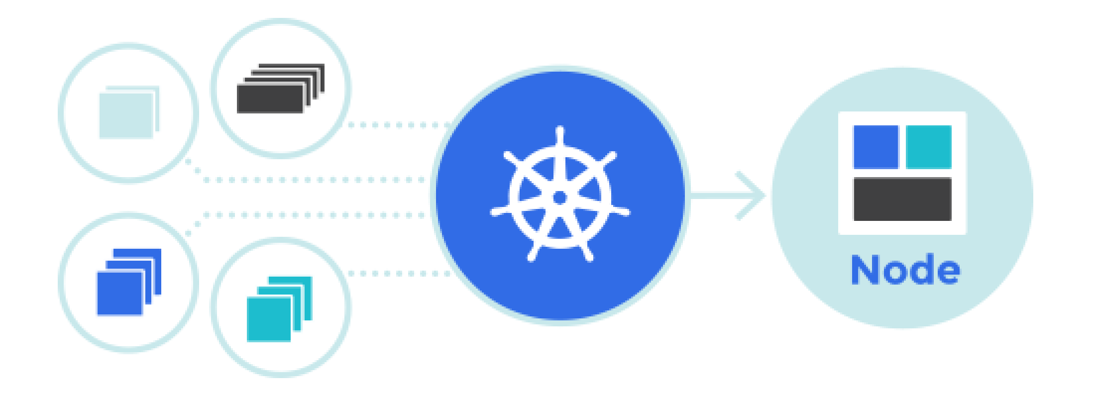 An illustrated guide to Kubernetes Networking [Part 1]