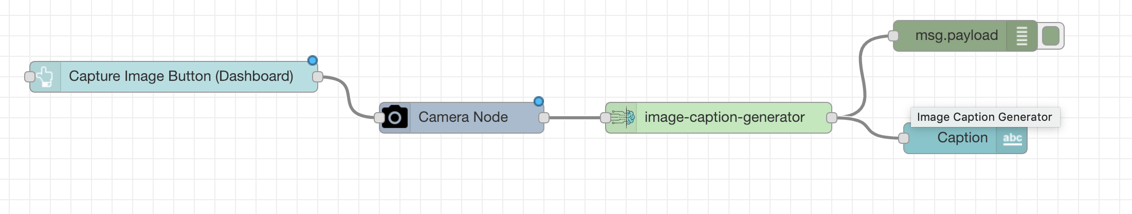 Creating Custom Node-RED Nodes for your API: The Easy Way