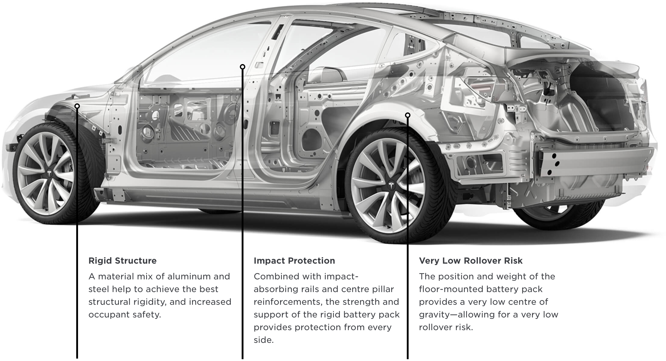 8 reasons why the Tesla Model 3 is the best electric car ...