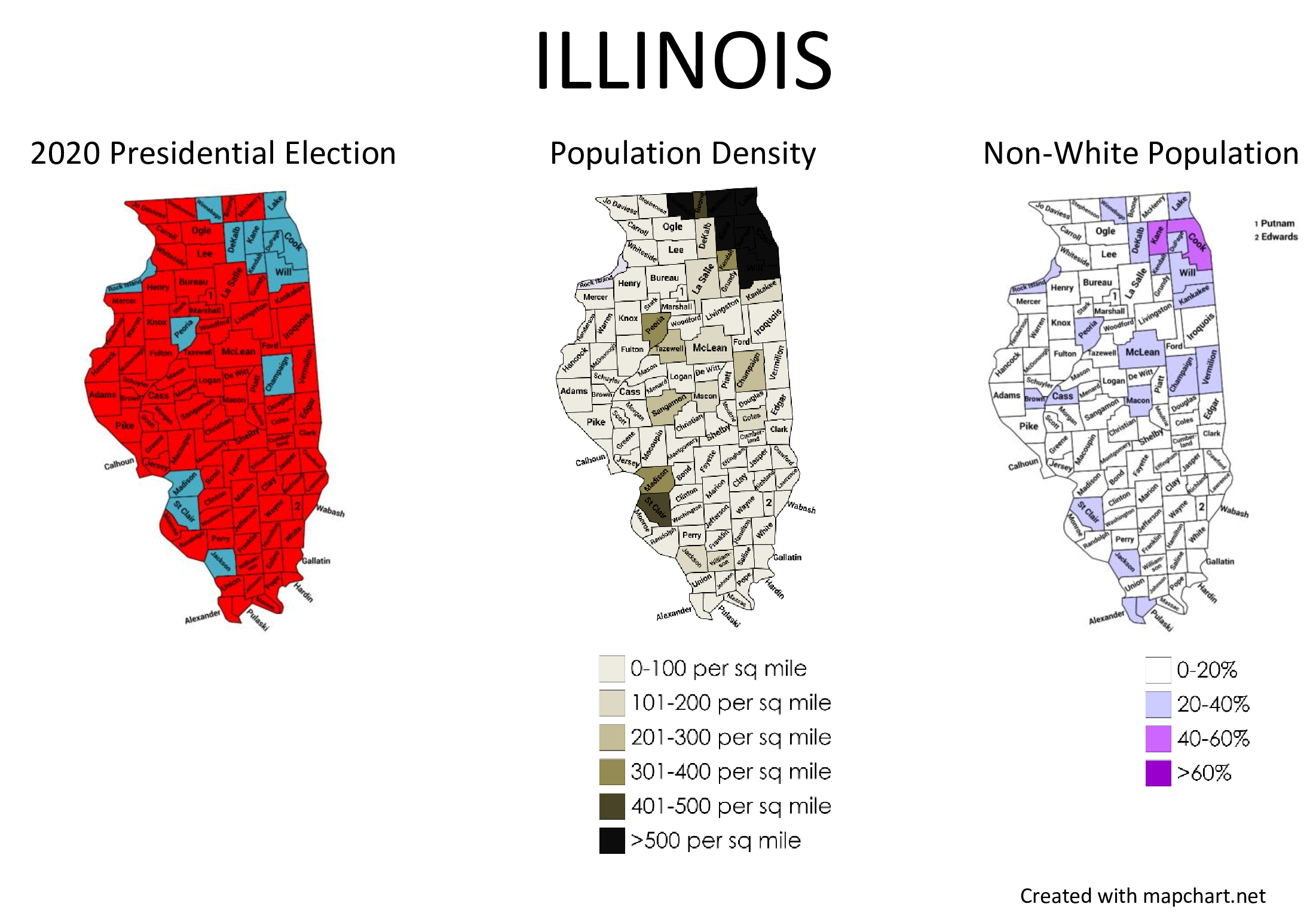 Comparison of county-level 2020 presidential election results, population density, and non-White population