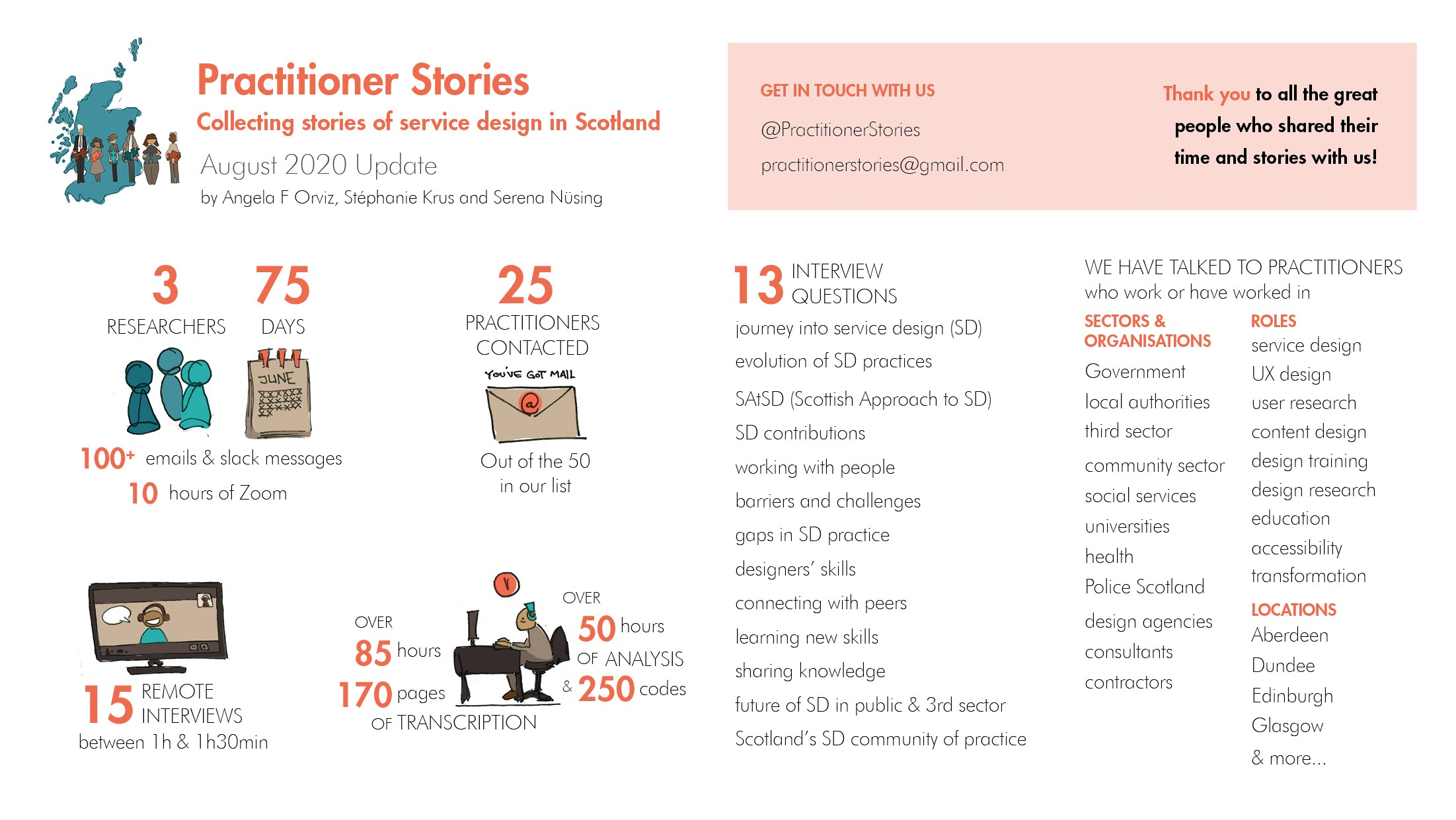 infographic from the August update, the information presented is available as a transcript—link in the caption